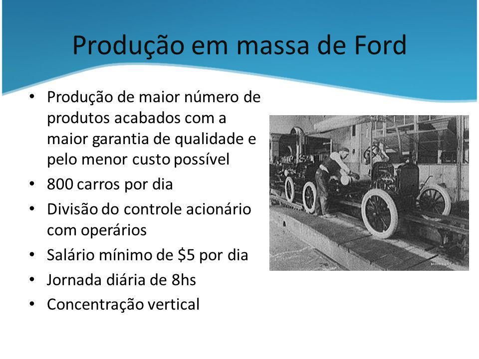Produção em massa de Ford