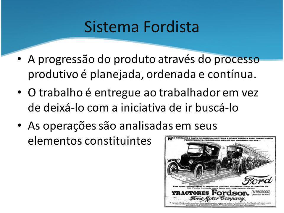 Sistema Fordista A progressão do produto através do processo produtivo é planejada, ordenada e contínua.