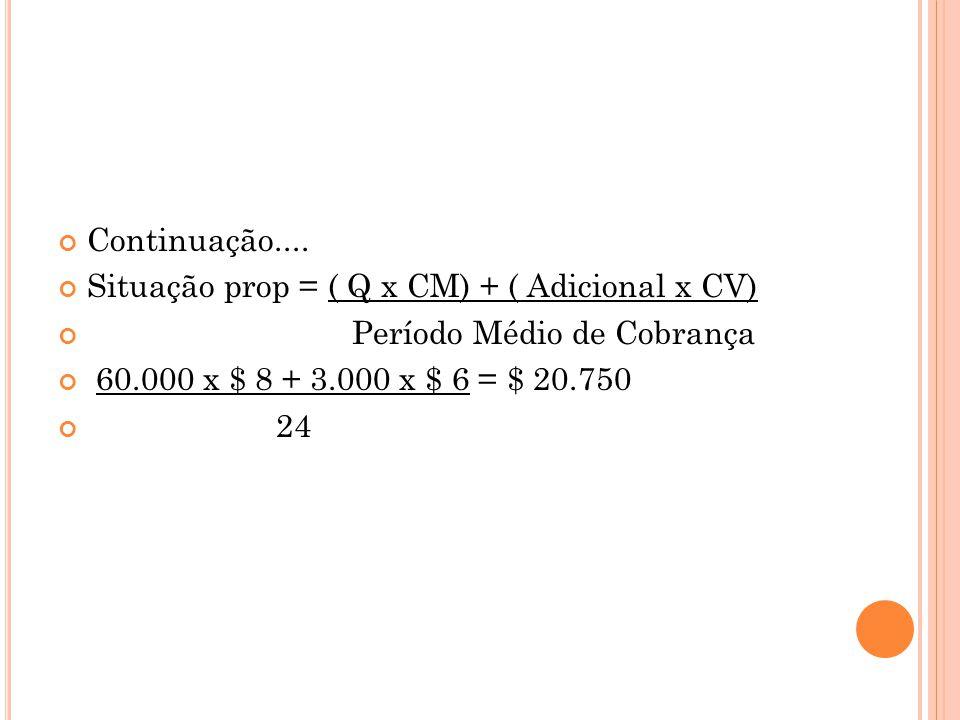 Continuação.... Situação prop = ( Q x CM) + ( Adicional x CV) Período Médio de Cobrança. 60.000 x $ 8 + 3.000 x $ 6 = $ 20.750.