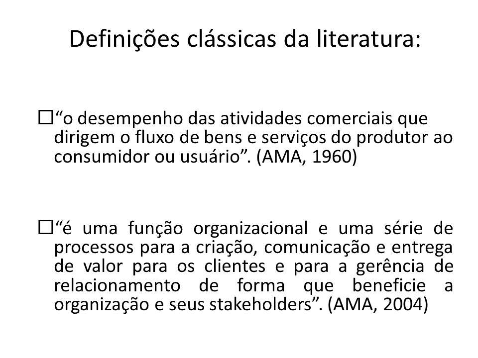 Definições clássicas da literatura: