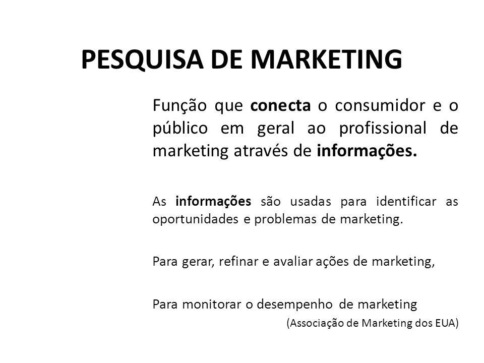 PESQUISA DE MARKETING Função que conecta o consumidor e o público em geral ao profissional de marketing através de informações.
