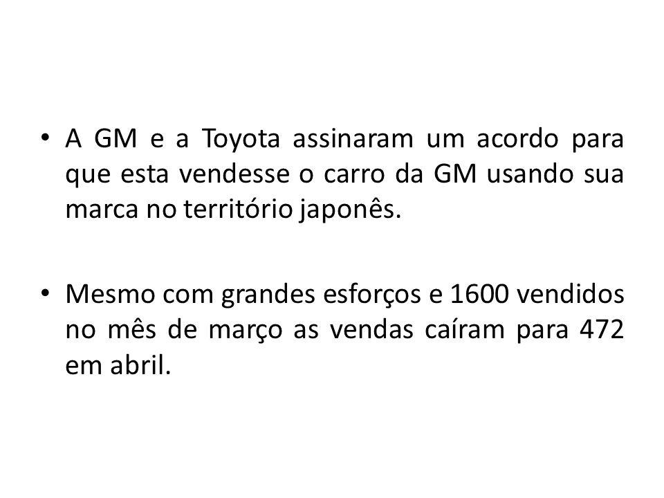 A GM e a Toyota assinaram um acordo para que esta vendesse o carro da GM usando sua marca no território japonês.