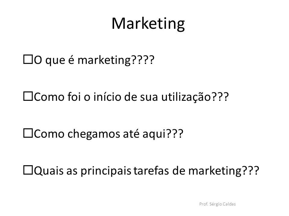 Marketing O que é marketing Como foi o início de sua utilização