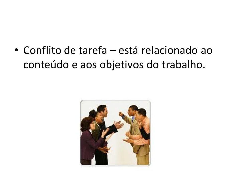 Conflito de tarefa – está relacionado ao conteúdo e aos objetivos do trabalho.
