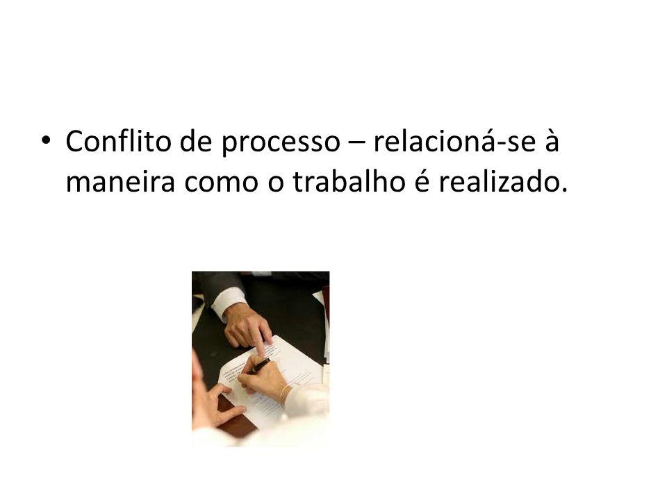 Conflito de processo – relacioná-se à maneira como o trabalho é realizado.
