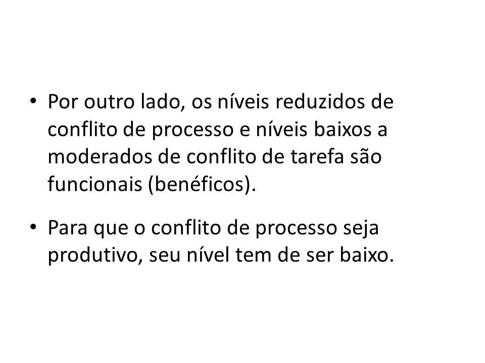 Por outro lado, os níveis reduzidos de conflito de processo e níveis baixos a moderados de conflito de tarefa são funcionais (benéficos).
