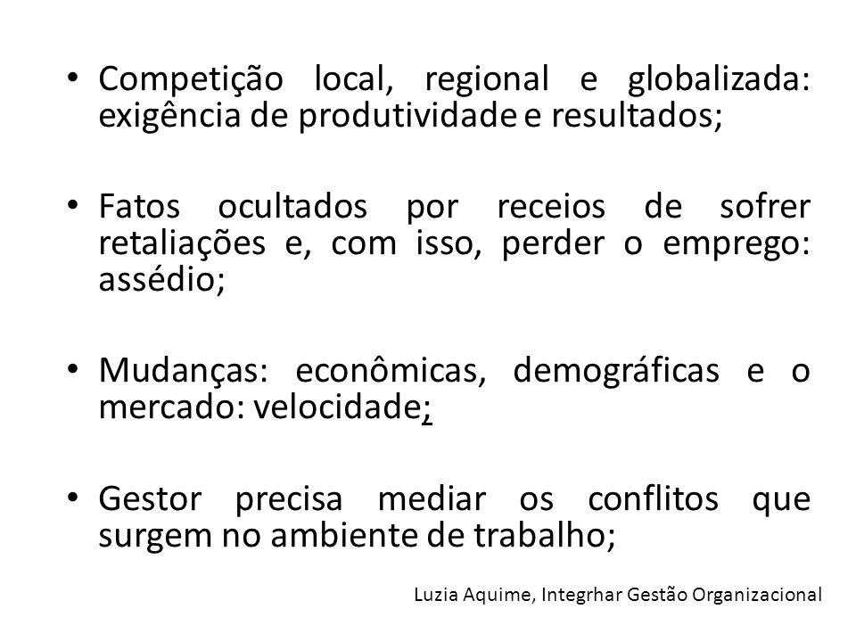 Mudanças: econômicas, demográficas e o mercado: velocidade;