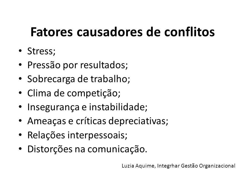 Fatores causadores de conflitos