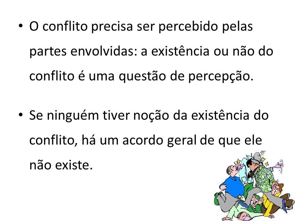 O conflito precisa ser percebido pelas partes envolvidas: a existência ou não do conflito é uma questão de percepção.