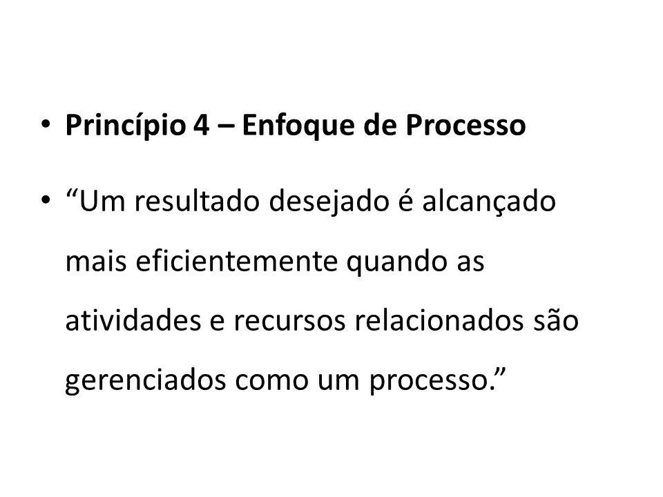 Princípio 4 – Enfoque de Processo