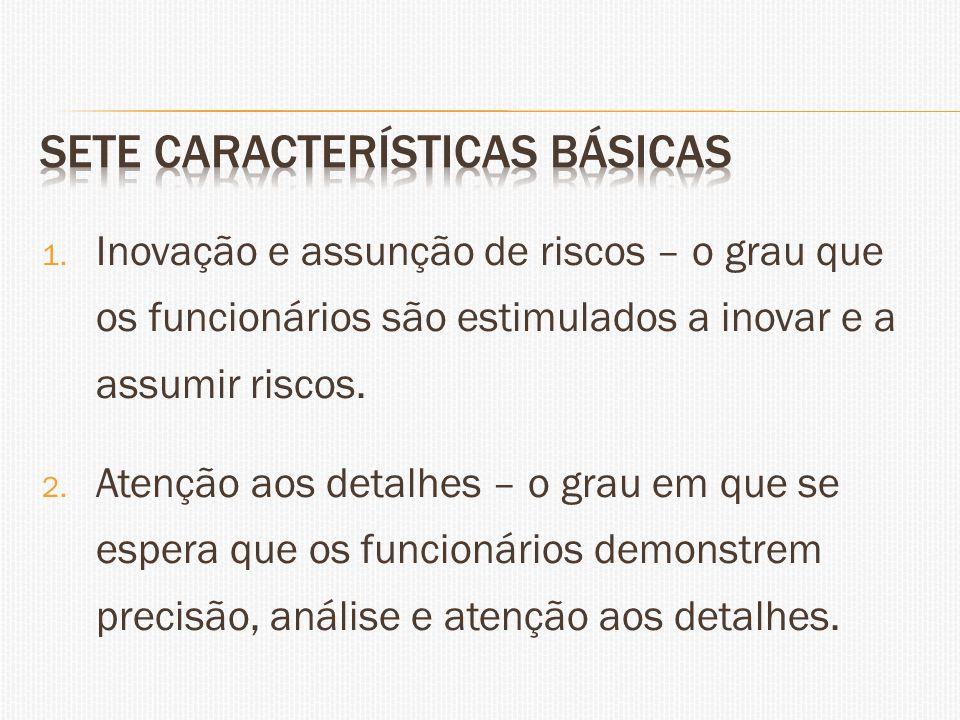 Sete características básicas