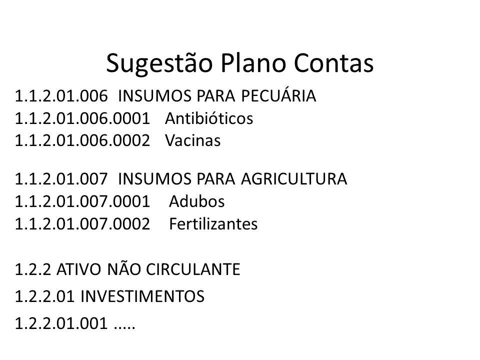 Sugestão Plano Contas 1.1.2.01.006 INSUMOS PARA PECUÁRIA