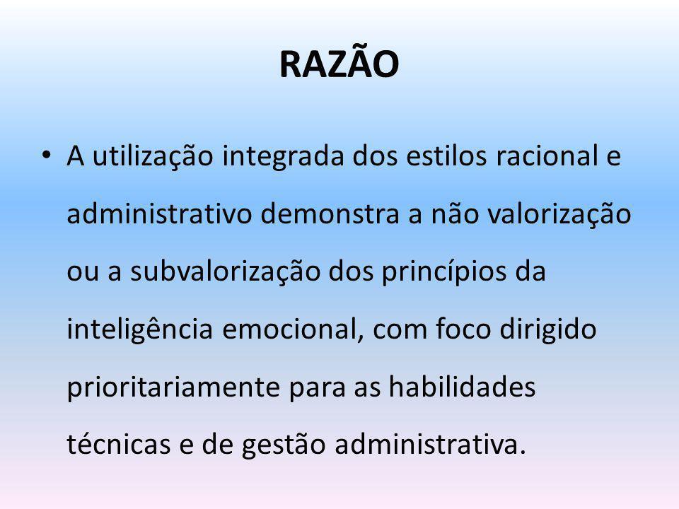 RAZÃO