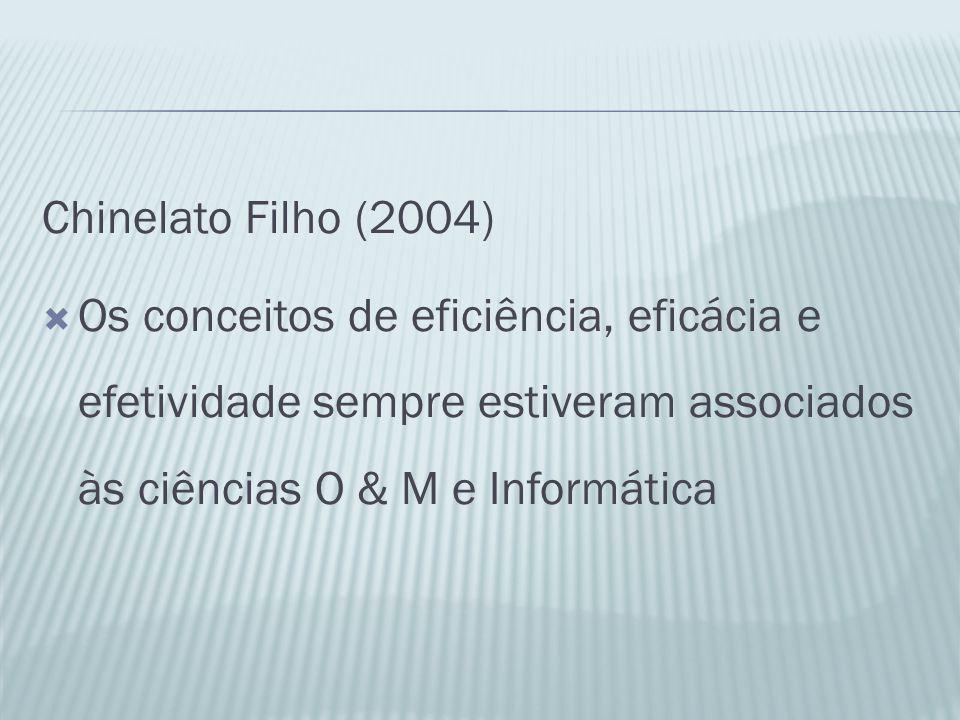 Chinelato Filho (2004) Os conceitos de eficiência, eficácia e efetividade sempre estiveram associados às ciências O & M e Informática.