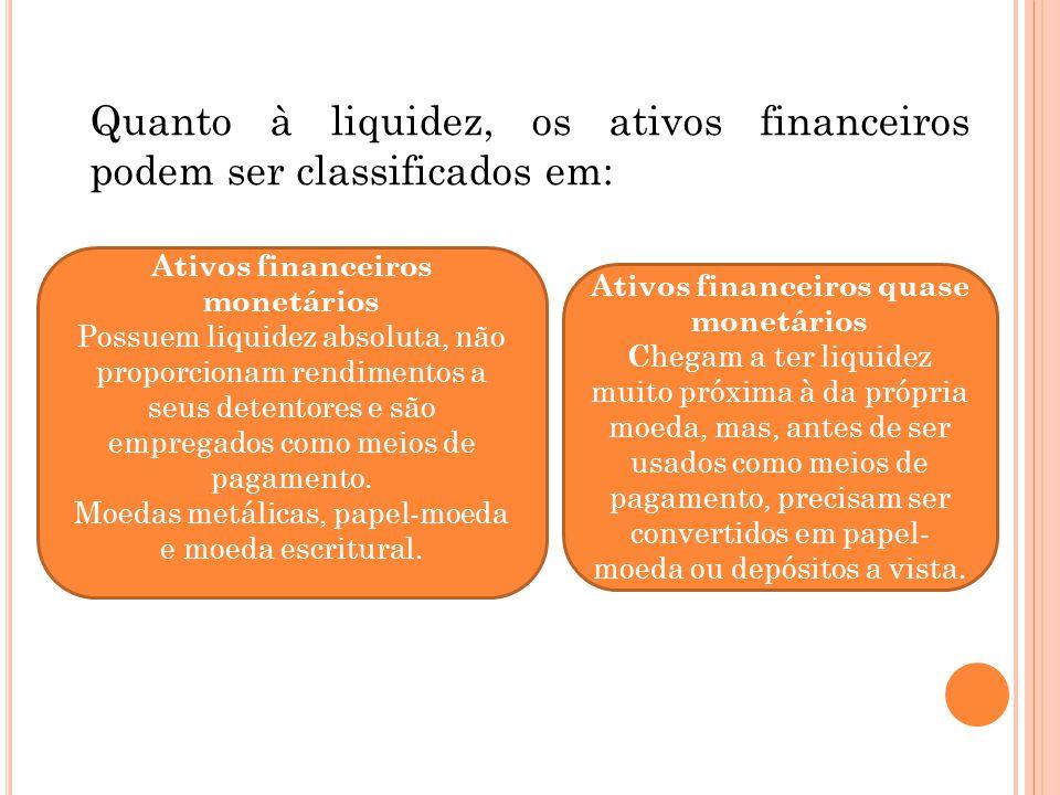 Ativos financeiros monetários Ativos financeiros quase monetários