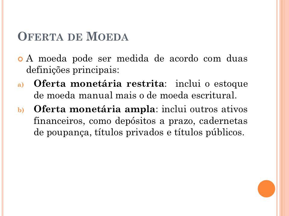 Oferta de Moeda A moeda pode ser medida de acordo com duas definições principais: