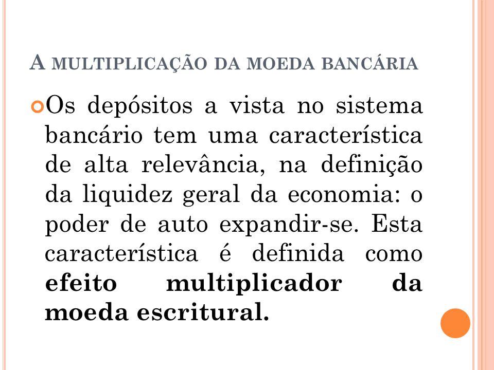 A multiplicação da moeda bancária