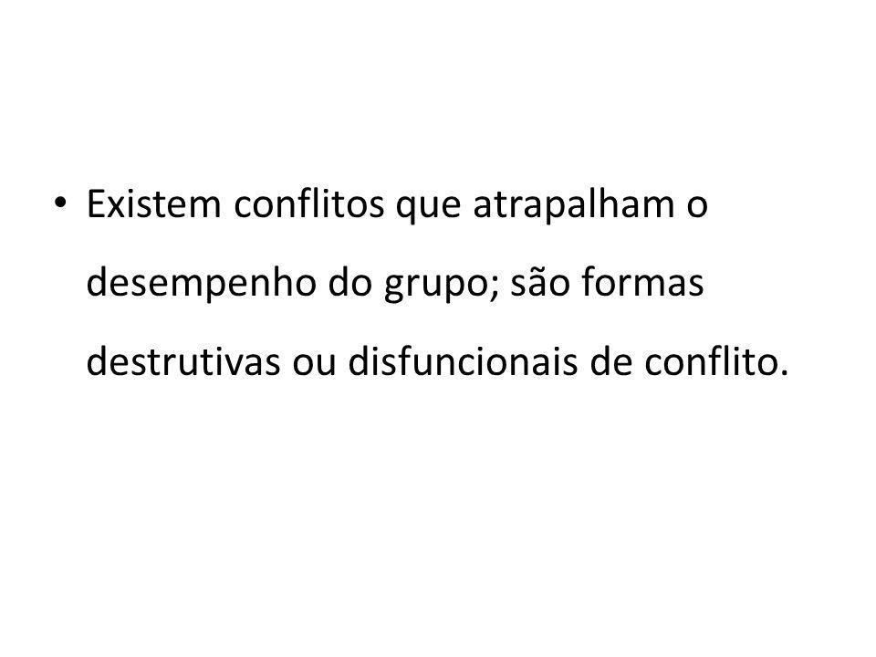 Existem conflitos que atrapalham o desempenho do grupo; são formas destrutivas ou disfuncionais de conflito.