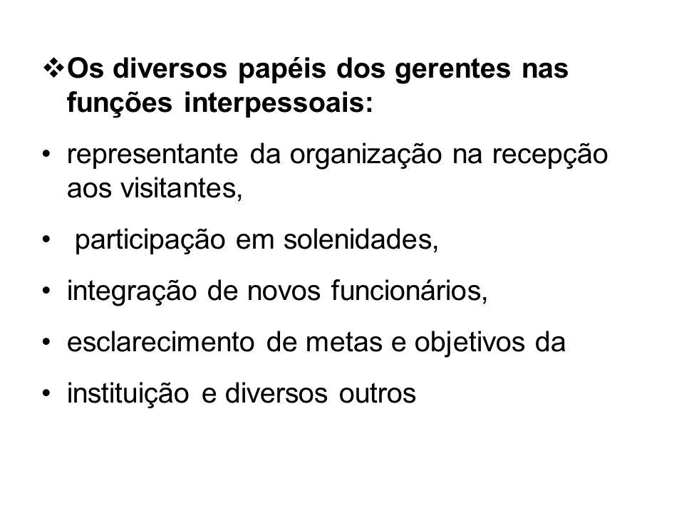 Os diversos papéis dos gerentes nas funções interpessoais: