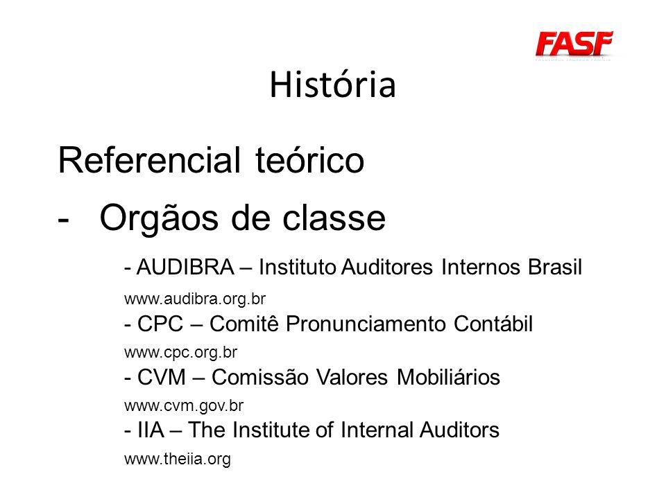 História Referencial teórico Orgãos de classe