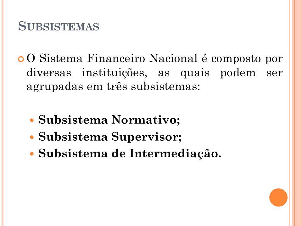 Subsistemas O Sistema Financeiro Nacional é composto por diversas instituições, as quais podem ser agrupadas em três subsistemas: