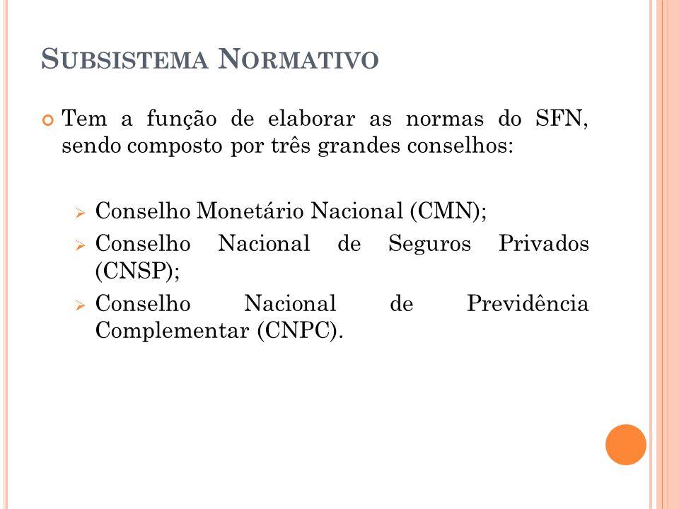 Subsistema Normativo Tem a função de elaborar as normas do SFN, sendo composto por três grandes conselhos: