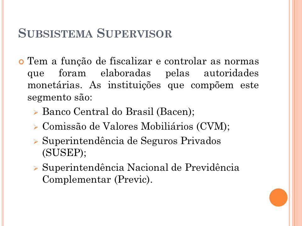 Subsistema Supervisor