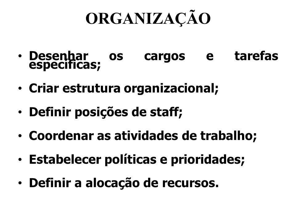 ORGANIZAÇÃO Desenhar os cargos e tarefas específicas;