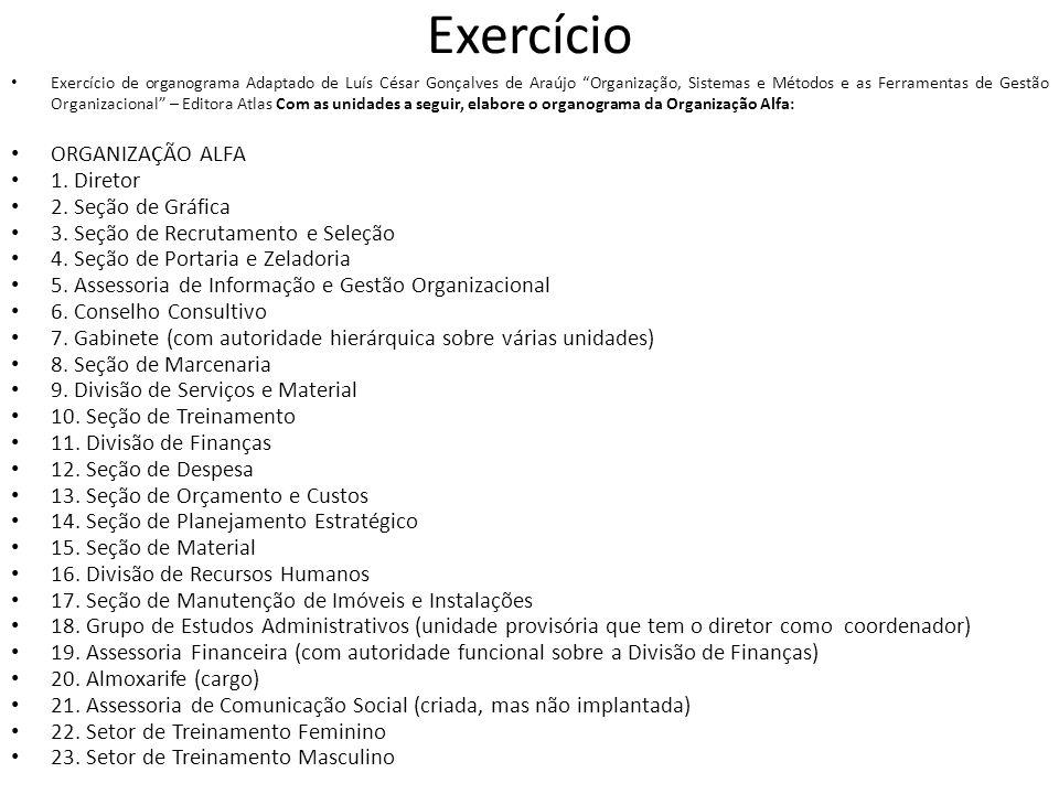 Exercício ORGANIZAÇÃO ALFA 1. Diretor 2. Seção de Gráfica