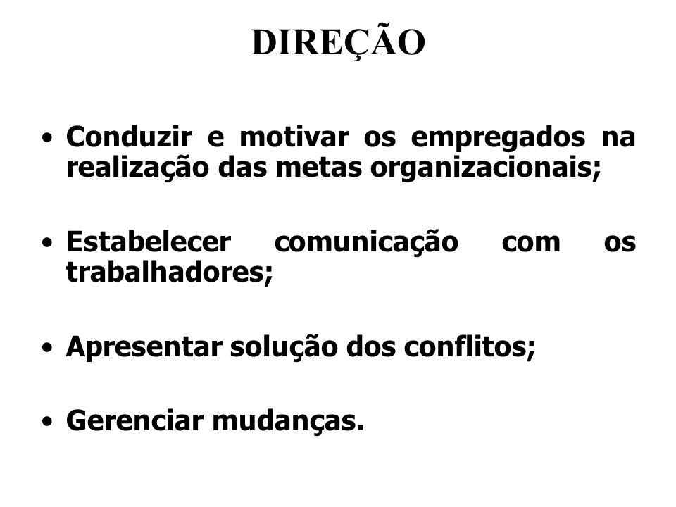 DIREÇÃO Conduzir e motivar os empregados na realização das metas organizacionais; Estabelecer comunicação com os trabalhadores;