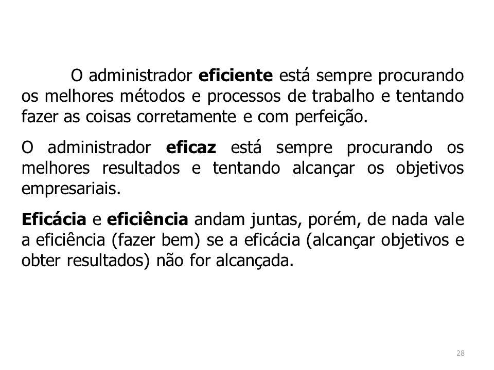 O administrador eficiente está sempre procurando os melhores métodos e processos de trabalho e tentando fazer as coisas corretamente e com perfeição.