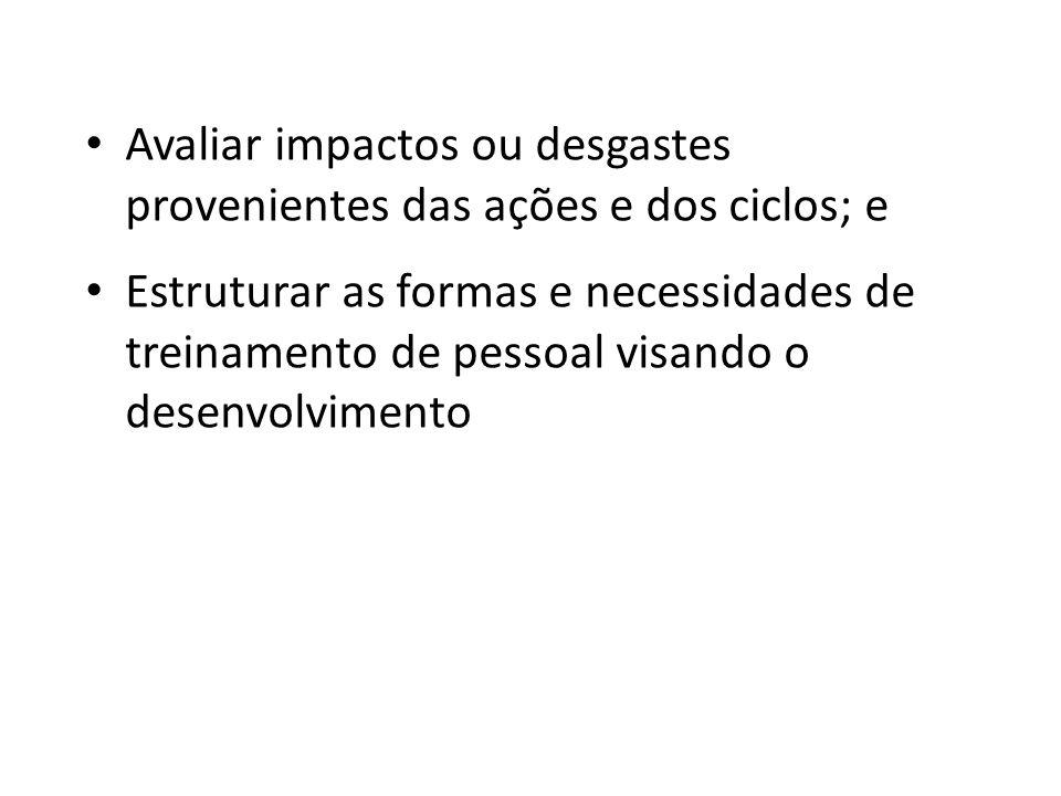 Avaliar impactos ou desgastes provenientes das ações e dos ciclos; e