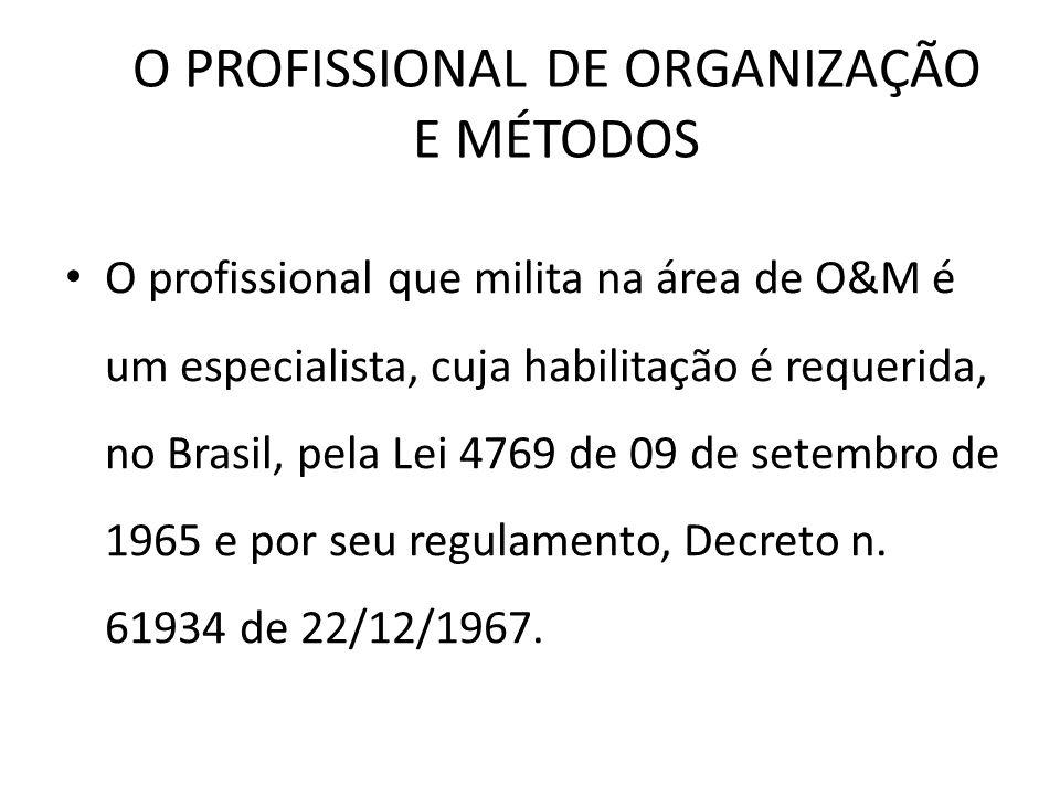 O PROFISSIONAL DE ORGANIZAÇÃO E MÉTODOS