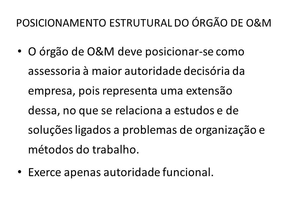 POSICIONAMENTO ESTRUTURAL DO ÓRGÃO DE O&M