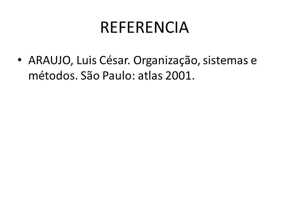 REFERENCIA ARAUJO, Luis César. Organização, sistemas e métodos. São Paulo: atlas 2001.