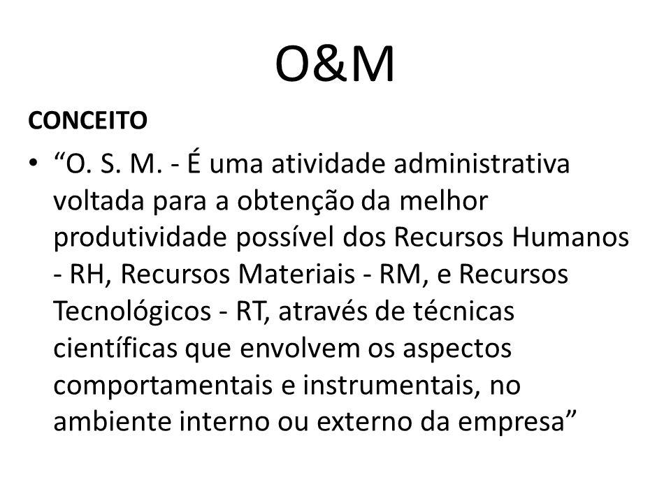 O&M CONCEITO.