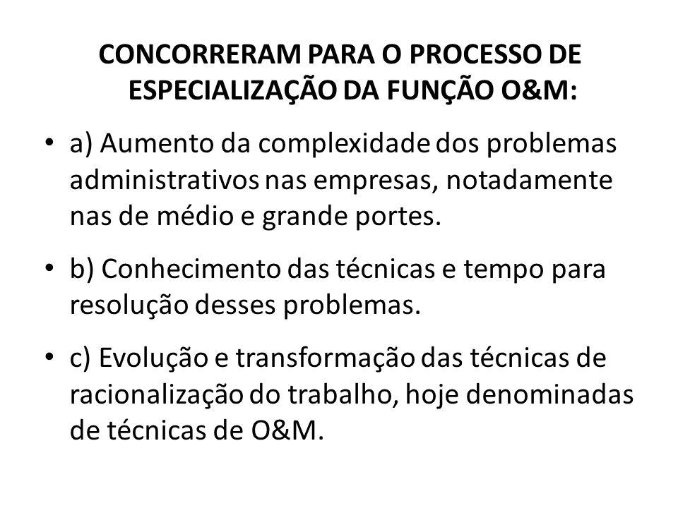 CONCORRERAM PARA O PROCESSO DE ESPECIALIZAÇÃO DA FUNÇÃO O&M: