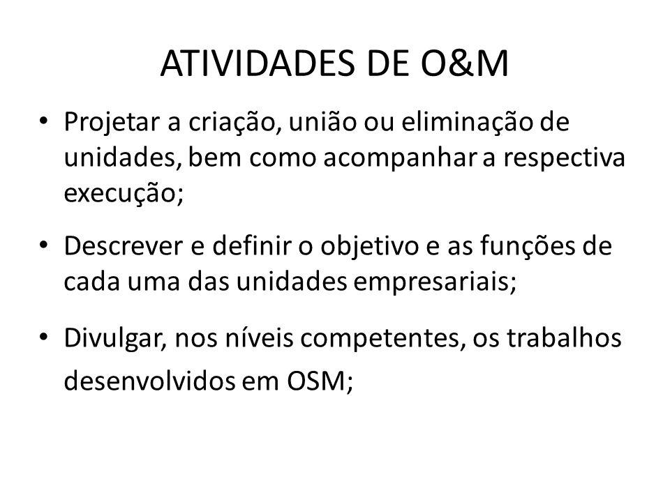 ATIVIDADES DE O&M Projetar a criação, união ou eliminação de unidades, bem como acompanhar a respectiva execução;
