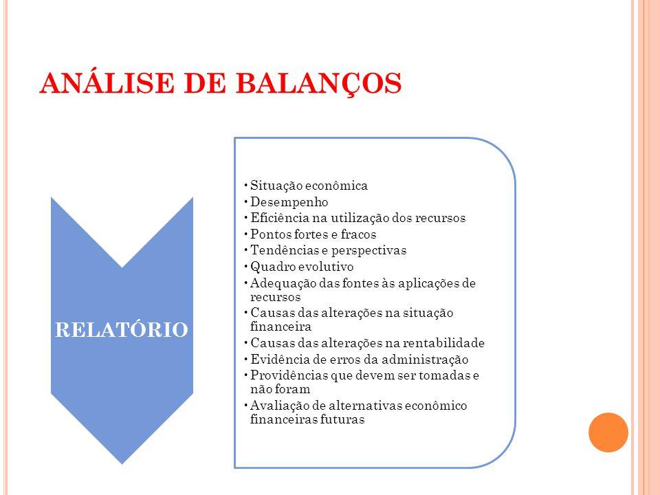 ANÁLISE DE BALANÇOS RELATÓRIO Situação econômica Desempenho