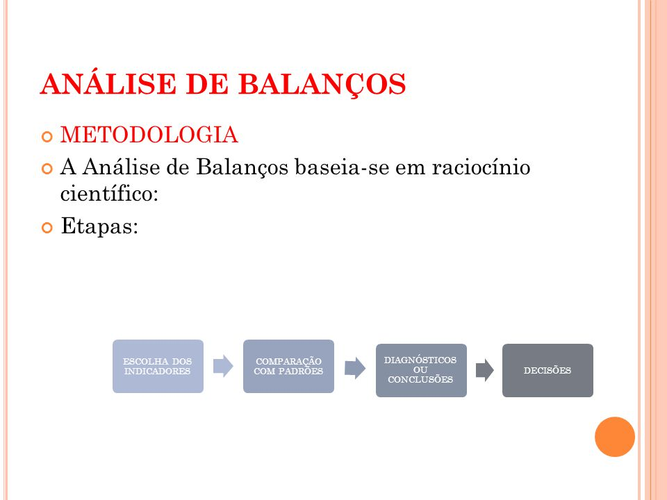 ANÁLISE DE BALANÇOS METODOLOGIA