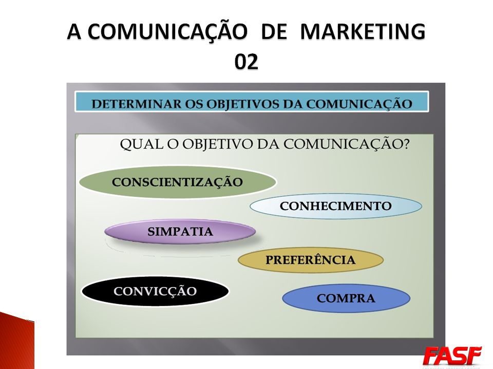 A COMUNICAÇÃO DE MARKETING 02