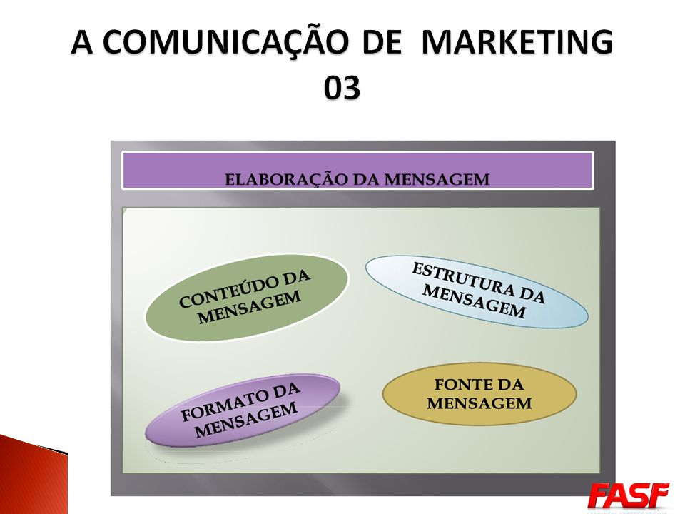 A COMUNICAÇÃO DE MARKETING 03