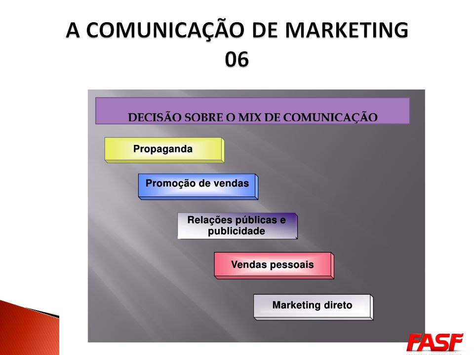A COMUNICAÇÃO DE MARKETING 06