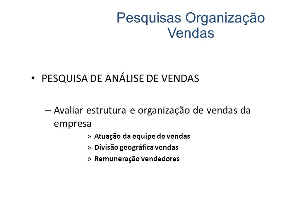 Pesquisas Organização Vendas
