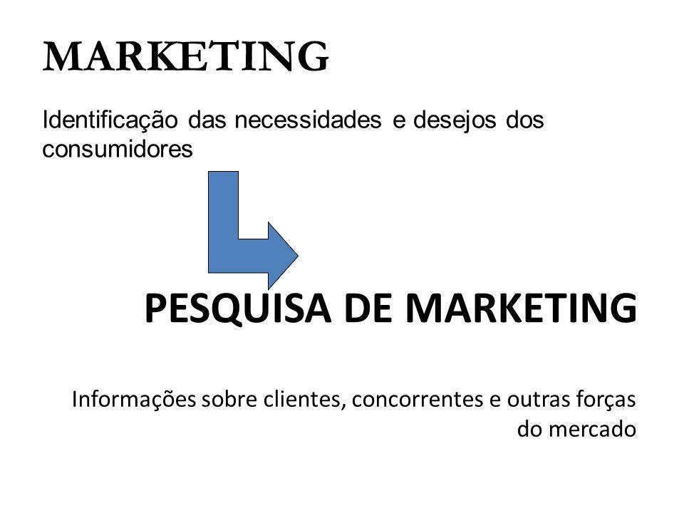 MARKETING PESQUISA DE MARKETING