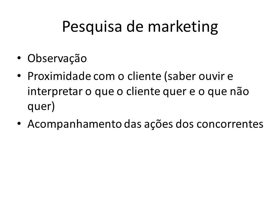 Pesquisa de marketing Observação