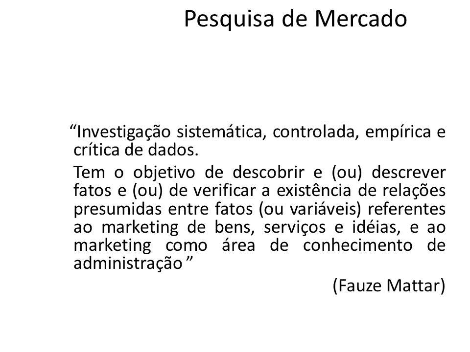 Pesquisa de Mercado Investigação sistemática, controlada, empírica e crítica de dados.