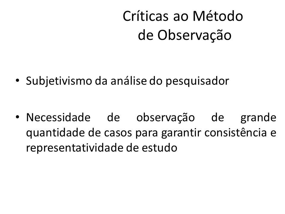 Críticas ao Método de Observação