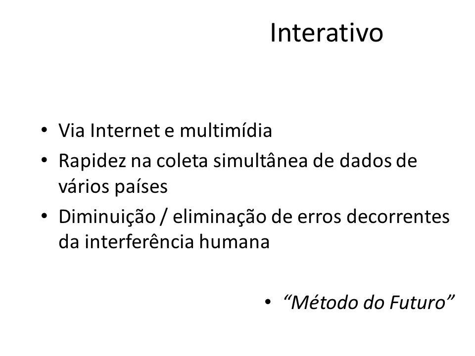 Interativo Via Internet e multimídia