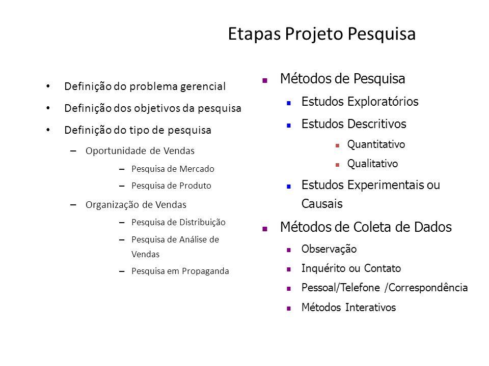 Etapas Projeto Pesquisa